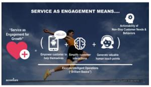 Service Engagement