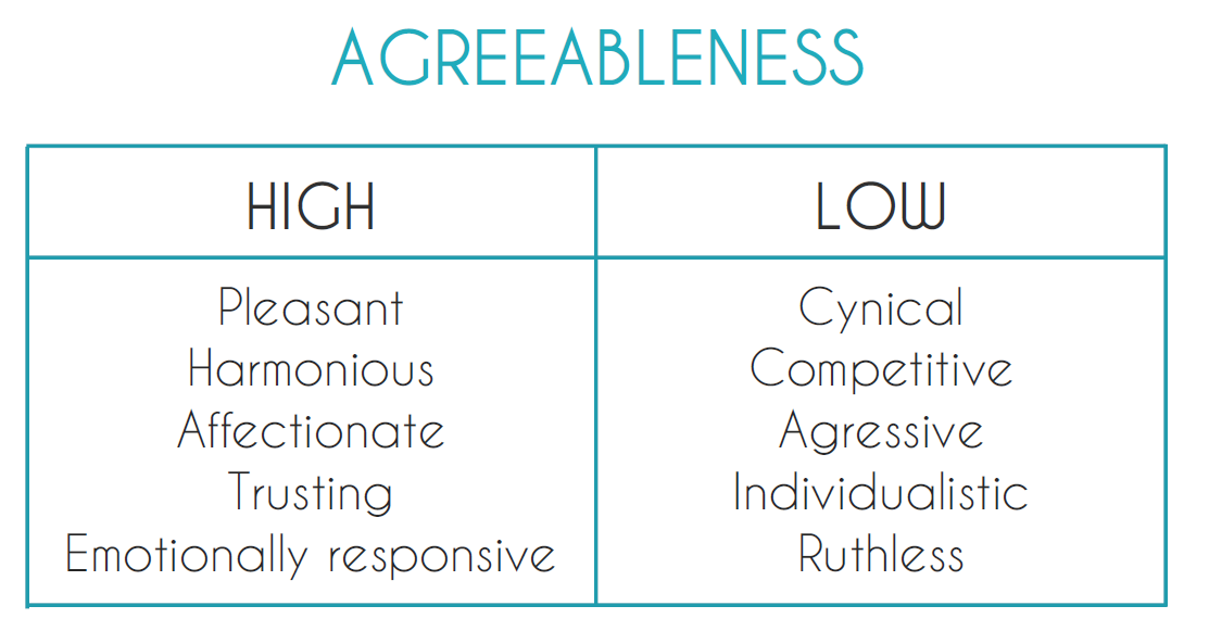 4 agreeableness
